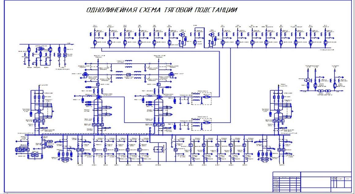 Технологическая схема подстанции